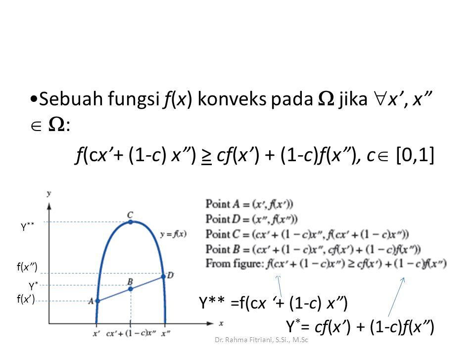 •Sebuah fungsi f(x) konveks pada  jika x', x  : f(cx'+ (1-c) x ) ≥ cf(x') + (1-c)f(x ), c [0,1]